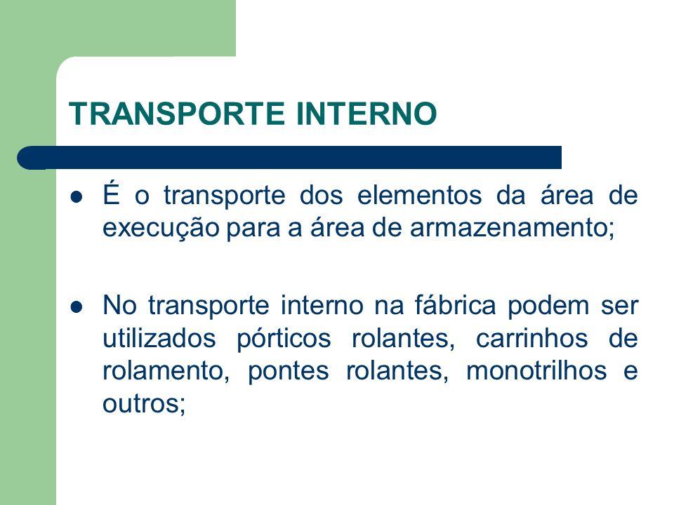 TRANSPORTE INTERNO É o transporte dos elementos da área de execução para a área de armazenamento;