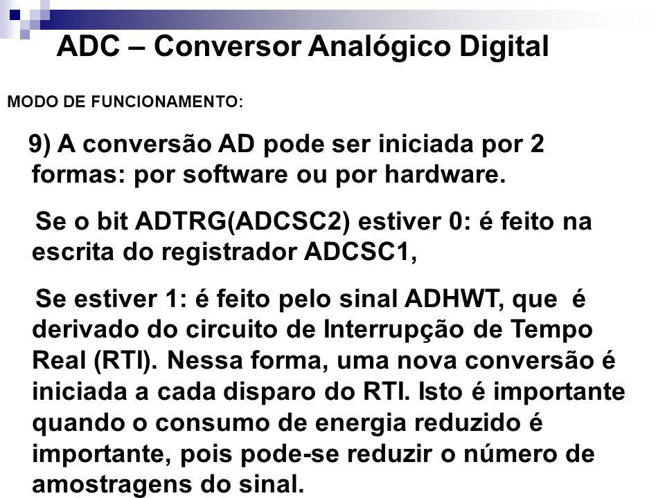 ADC – Conversor Analógico Digital