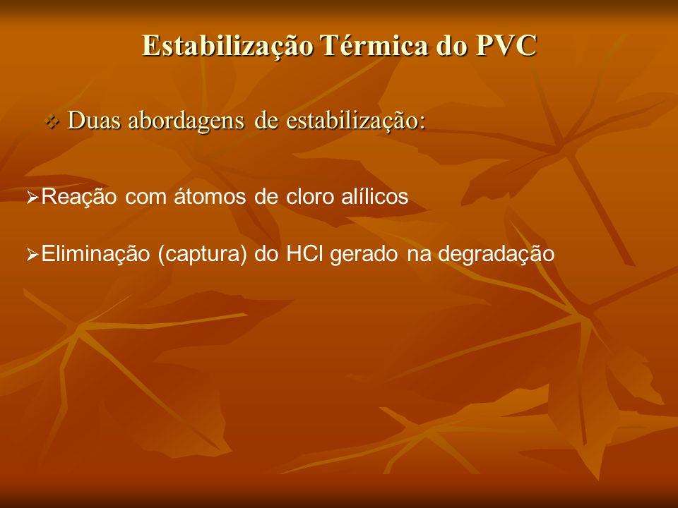 Estabilização Térmica do PVC