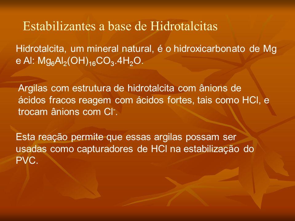 Estabilizantes a base de Hidrotalcitas
