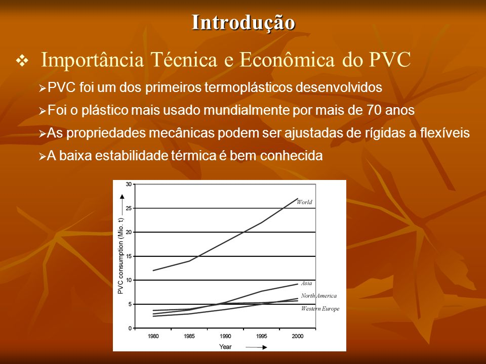 Importância Técnica e Econômica do PVC