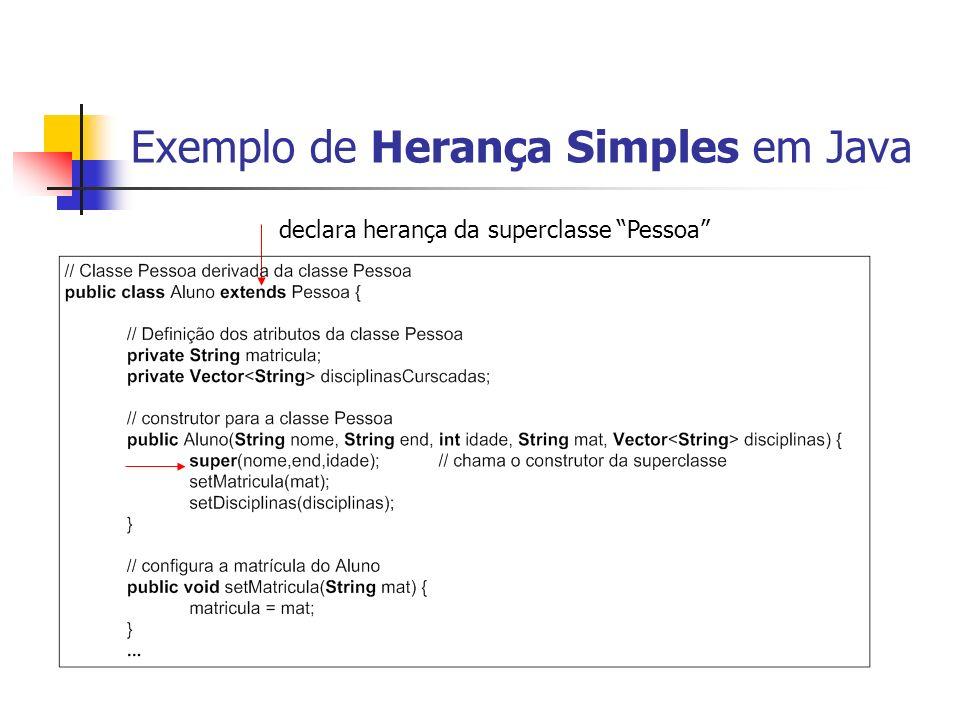 Exemplo de Herança Simples em Java