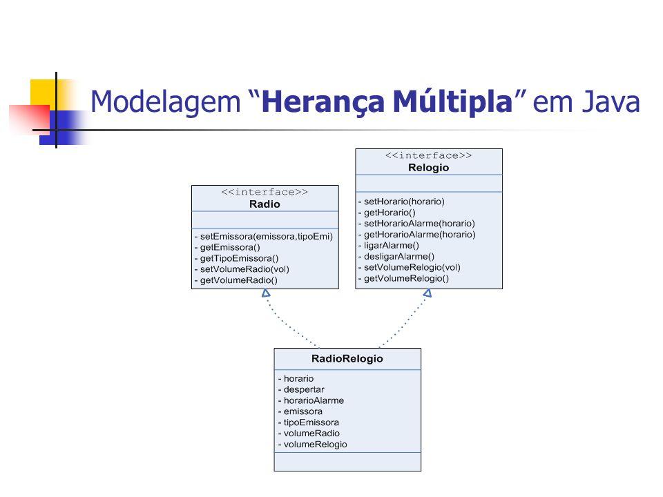 Modelagem Herança Múltipla em Java