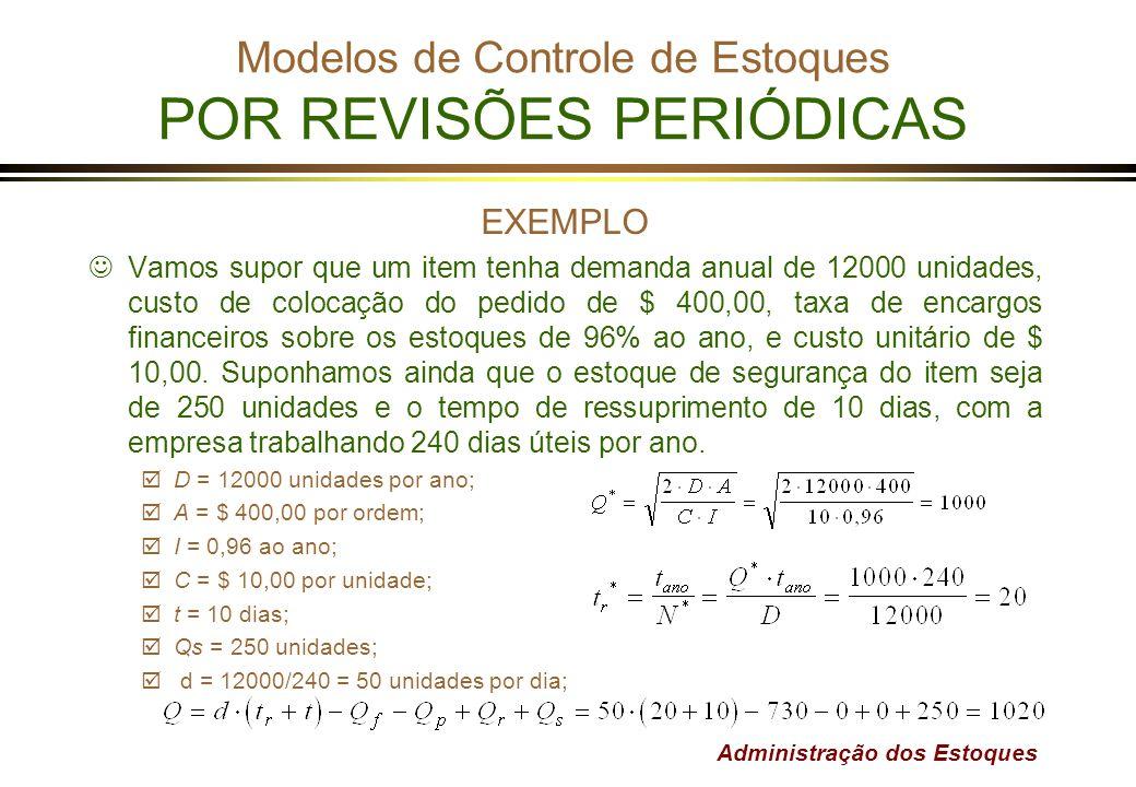 Modelos de Controle de Estoques POR REVISÕES PERIÓDICAS