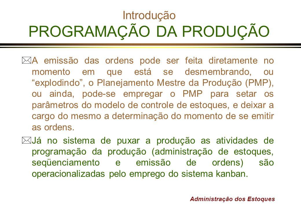 Introdução PROGRAMAÇÃO DA PRODUÇÃO