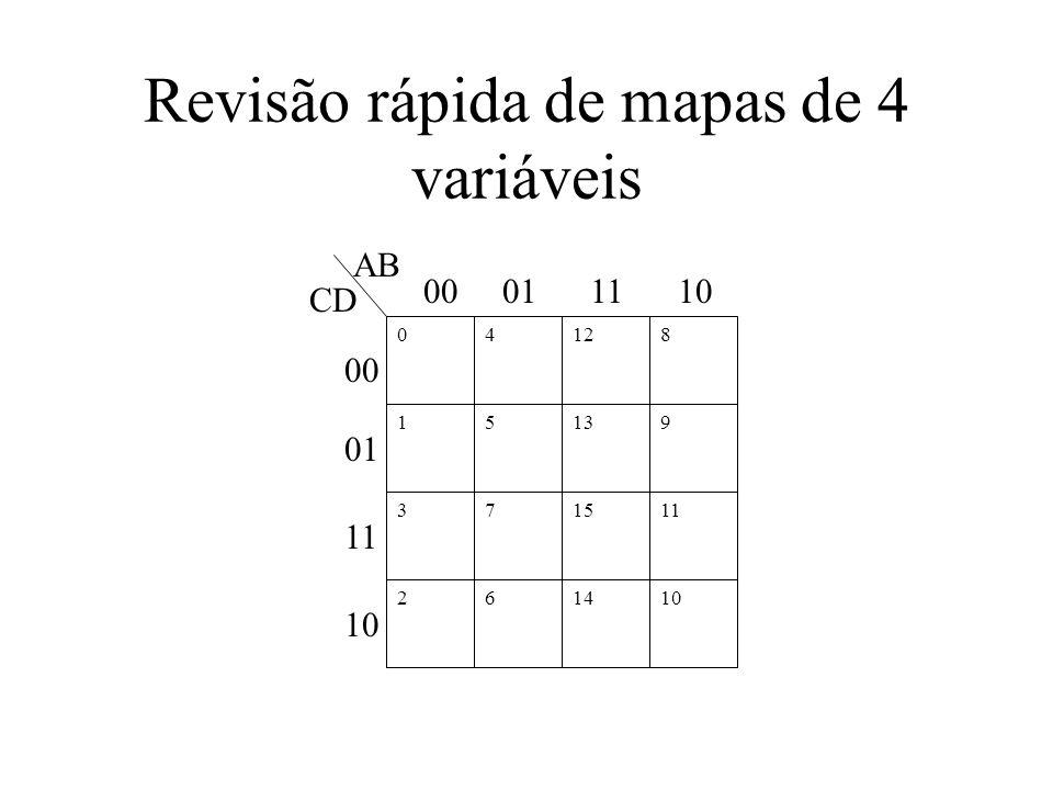 Revisão rápida de mapas de 4 variáveis