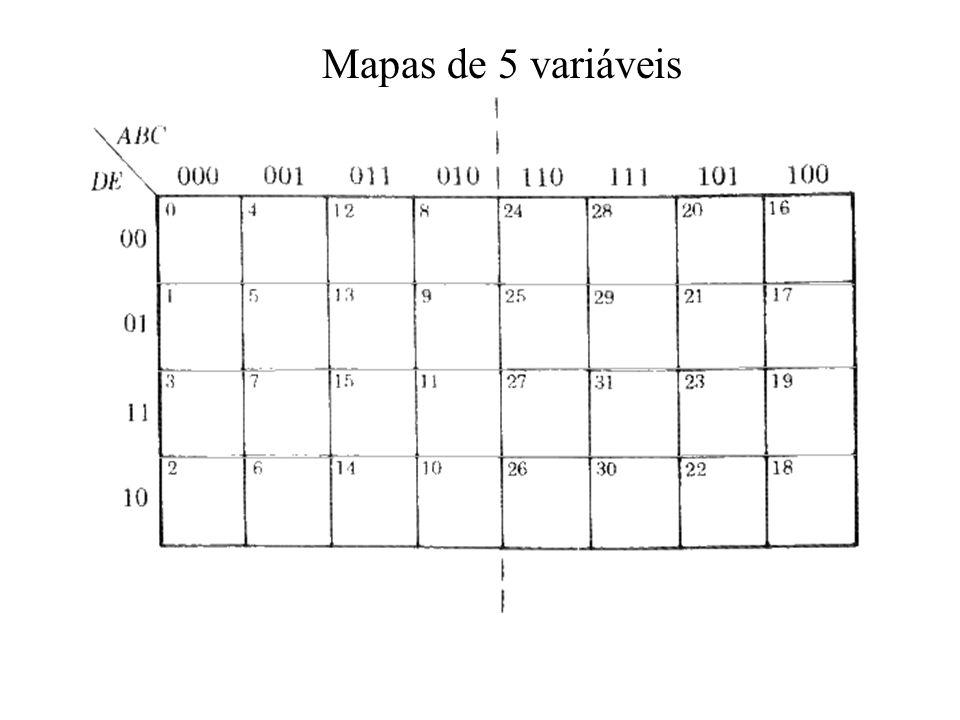 Mapas de 5 variáveis