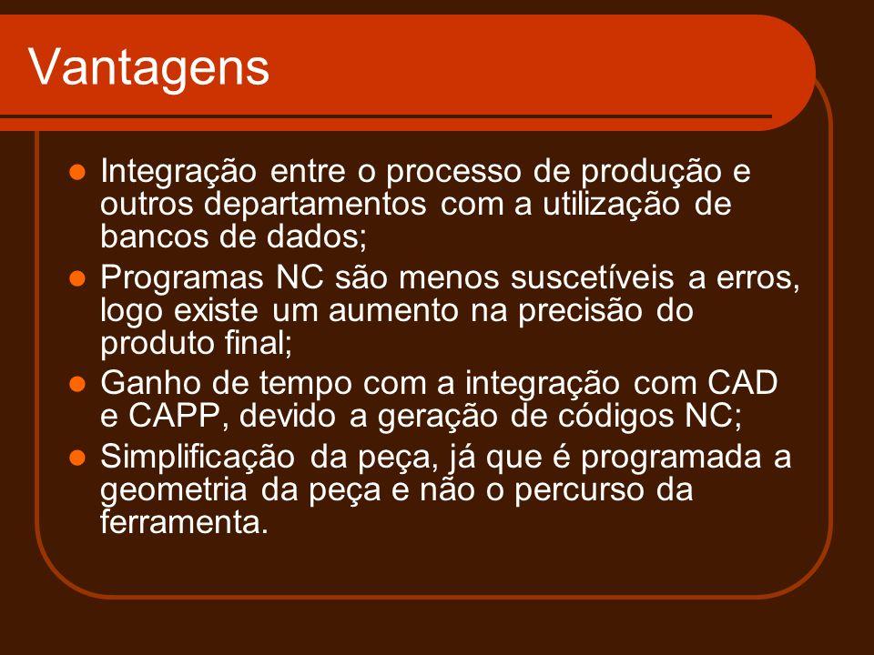 Vantagens Integração entre o processo de produção e outros departamentos com a utilização de bancos de dados;