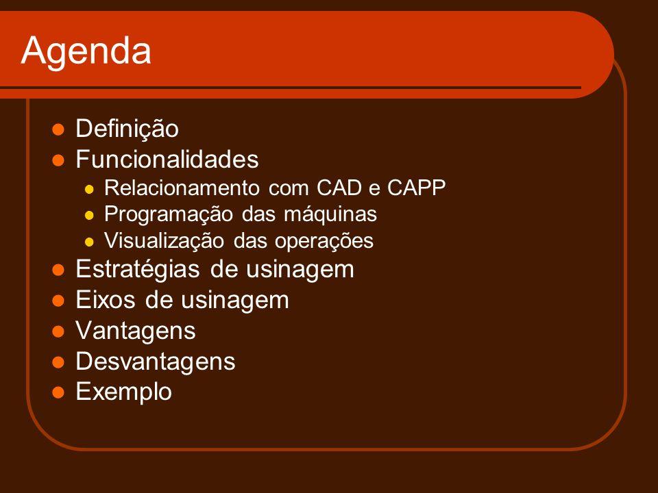Agenda Definição Funcionalidades Estratégias de usinagem