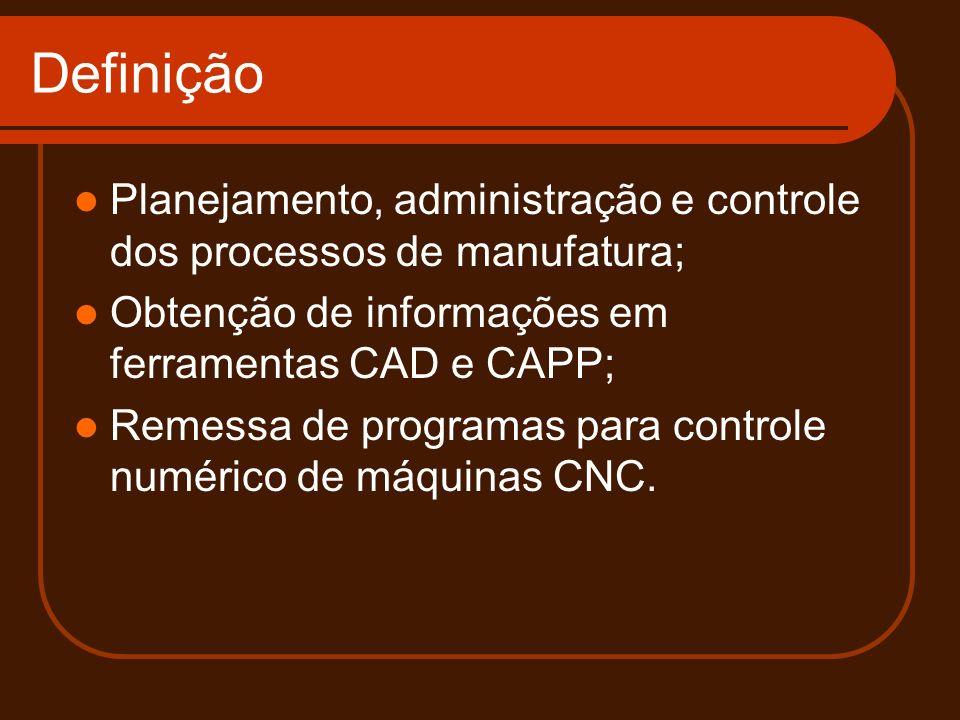 Definição Planejamento, administração e controle dos processos de manufatura; Obtenção de informações em ferramentas CAD e CAPP;