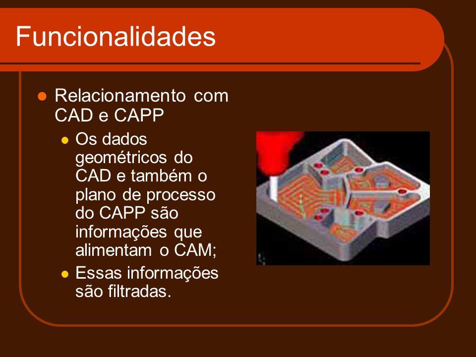Funcionalidades Relacionamento com CAD e CAPP