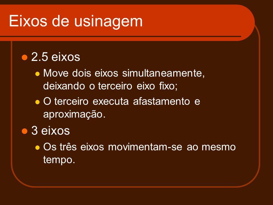 Eixos de usinagem 2.5 eixos 3 eixos