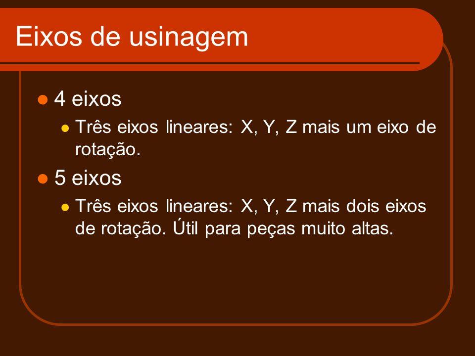 Eixos de usinagem 4 eixos 5 eixos
