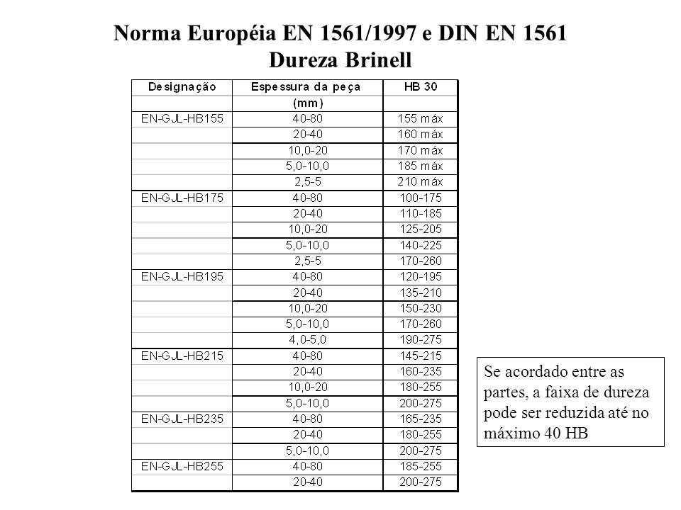 Norma Européia EN 1561/1997 e DIN EN 1561 Dureza Brinell