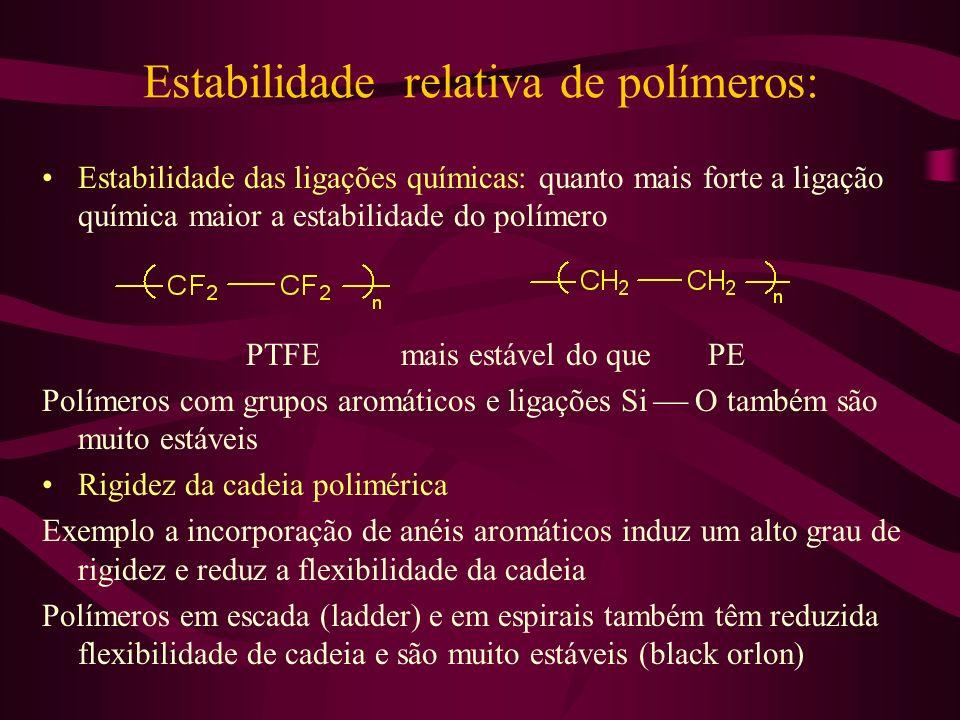 Estabilidade relativa de polímeros: