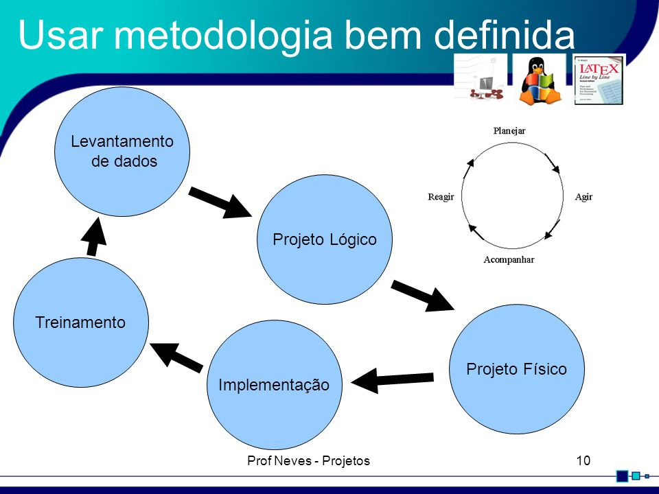 Usar metodologia bem definida
