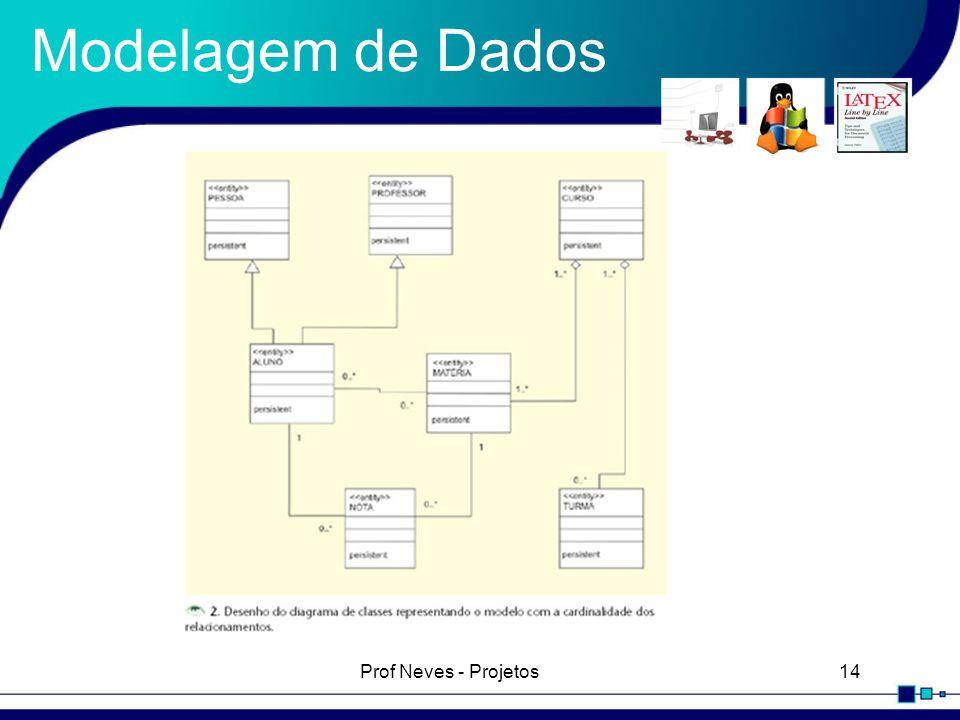 Modelagem de Dados Prof Neves - Projetos