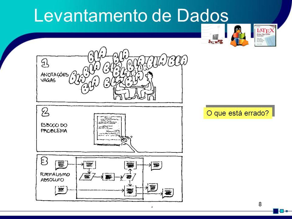 Levantamento de Dados O que está errado Prof Neves - Projetos
