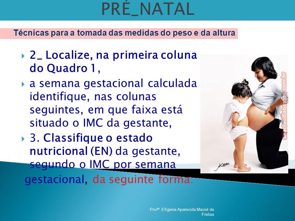 PRÉ_NATAL 2_ Localize, na primeira coluna do Quadro 1,