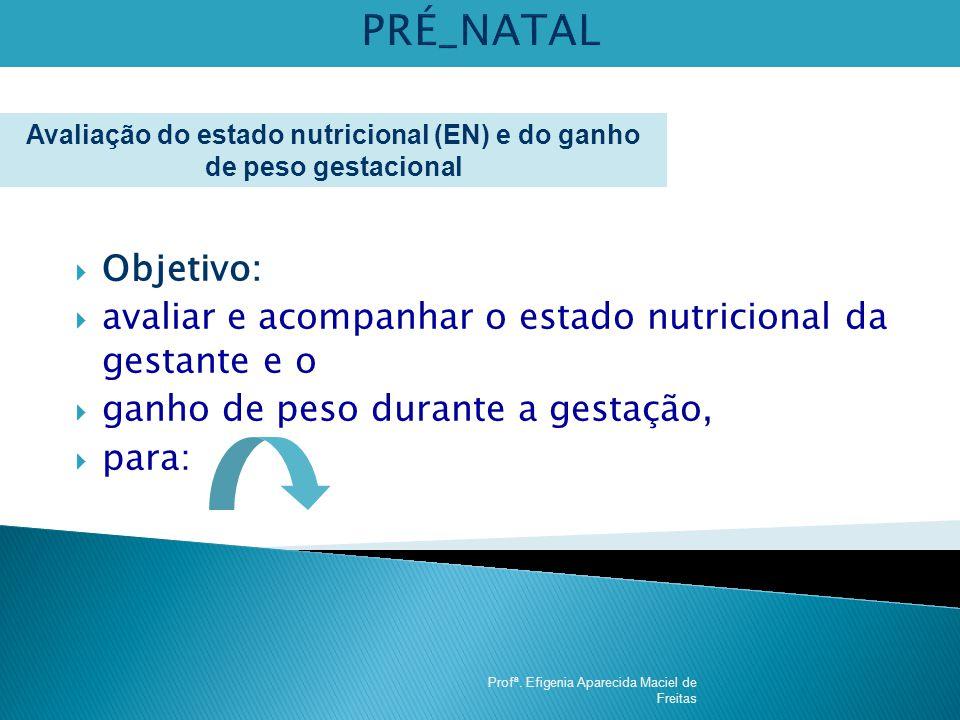 Avaliação do estado nutricional (EN) e do ganho de peso gestacional