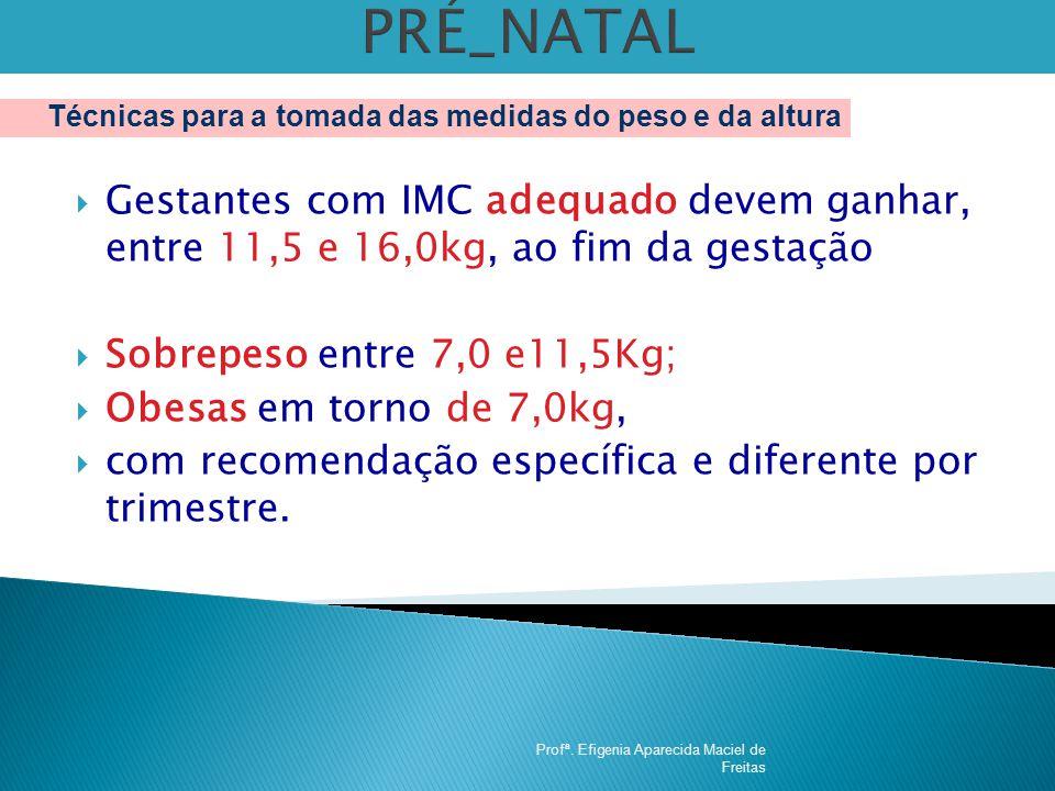 PRÉ_NATAL Técnicas para a tomada das medidas do peso e da altura. Gestantes com IMC adequado devem ganhar, entre 11,5 e 16,0kg, ao fim da gestação.