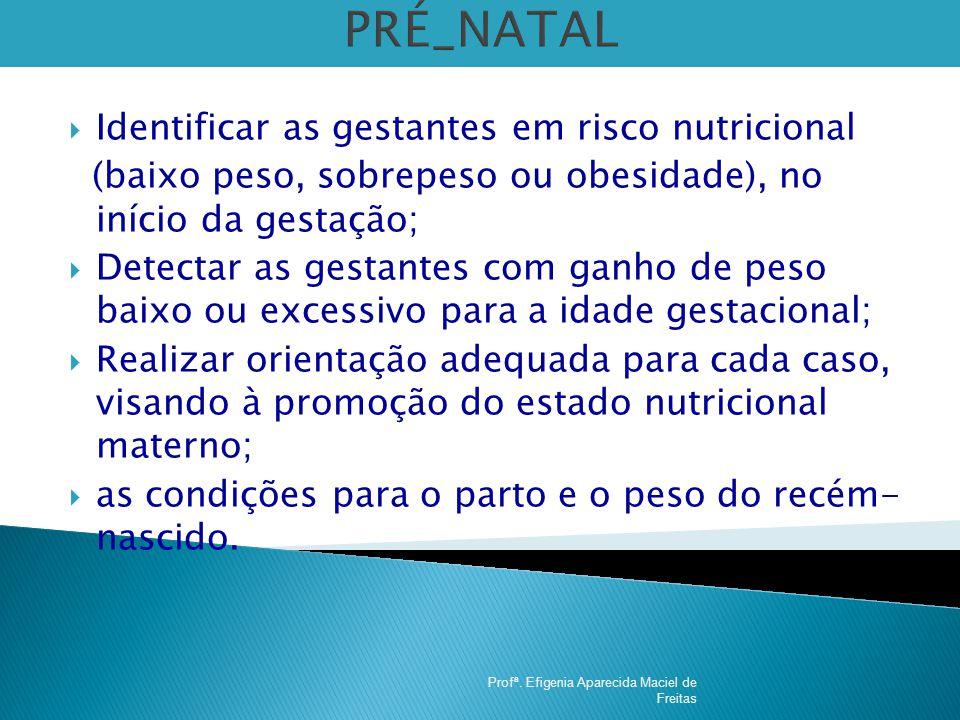 PRÉ_NATAL Identificar as gestantes em risco nutricional