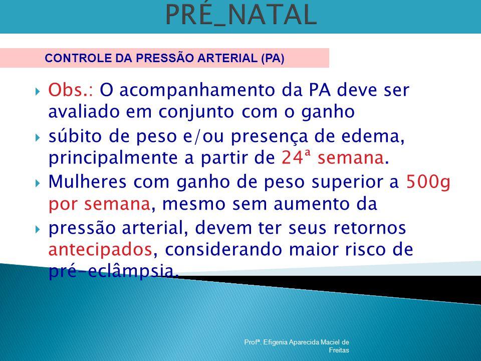 CONTROLE DA PRESSÃO ARTERIAL (PA)