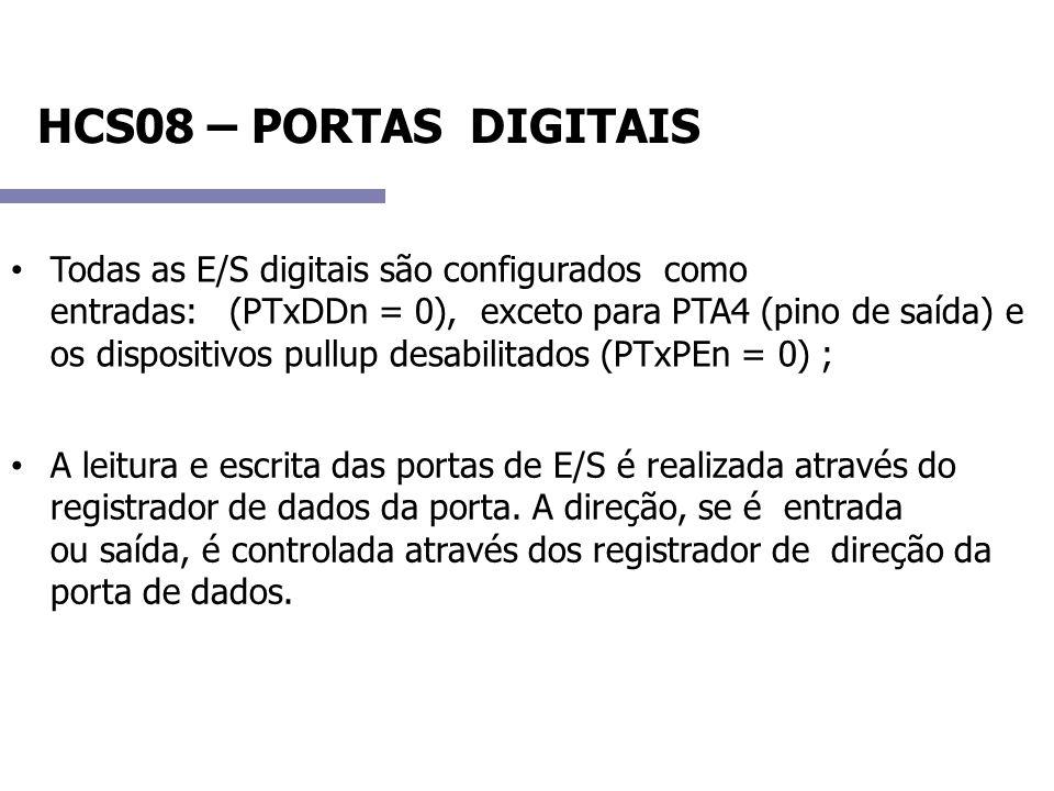 HCS08 – PORTAS DIGITAIS