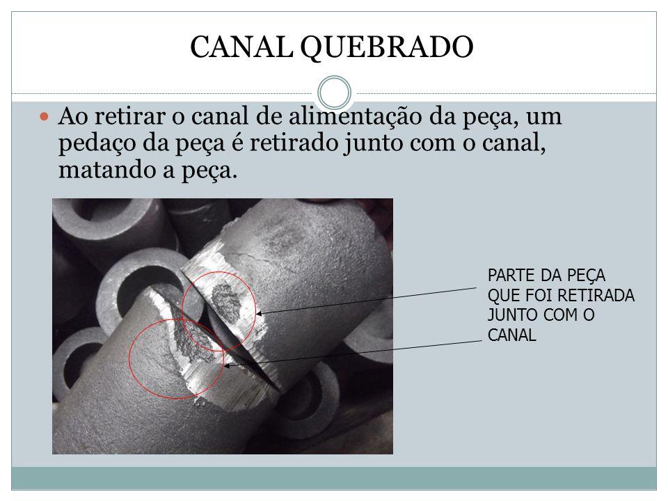 CANAL QUEBRADO Ao retirar o canal de alimentação da peça, um pedaço da peça é retirado junto com o canal, matando a peça.