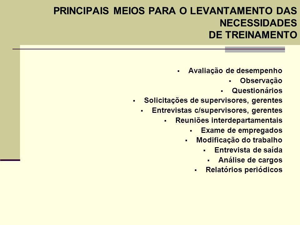 PRINCIPAIS MEIOS PARA O LEVANTAMENTO DAS NECESSIDADES DE TREINAMENTO