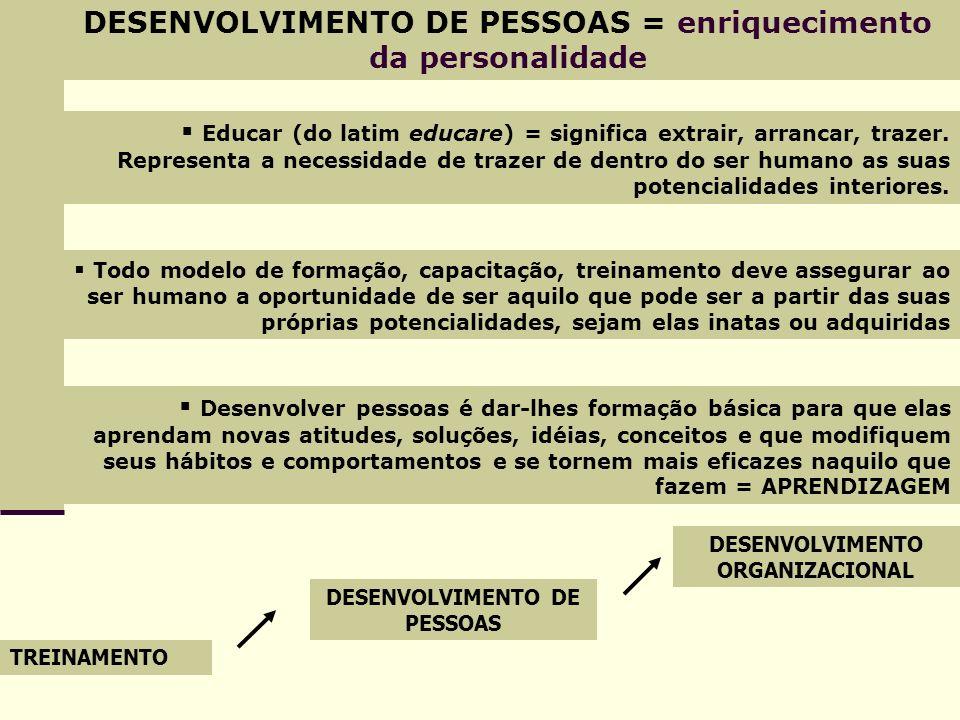 DESENVOLVIMENTO DE PESSOAS = enriquecimento da personalidade