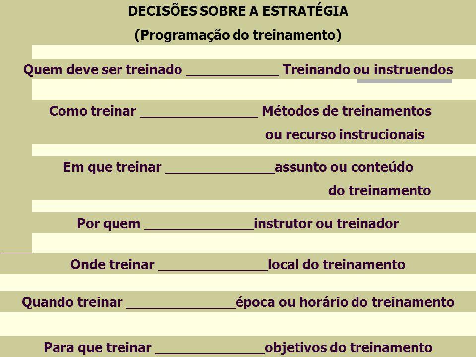 DECISÕES SOBRE A ESTRATÉGIA (Programação do treinamento)
