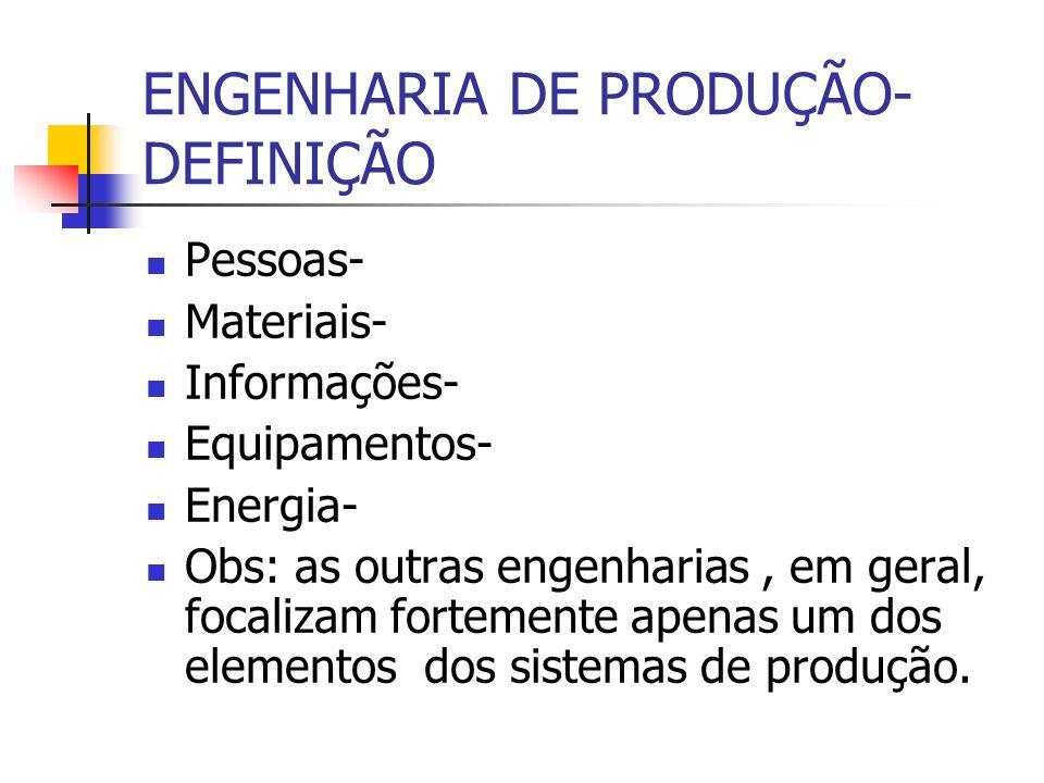 ENGENHARIA DE PRODUÇÃO-DEFINIÇÃO