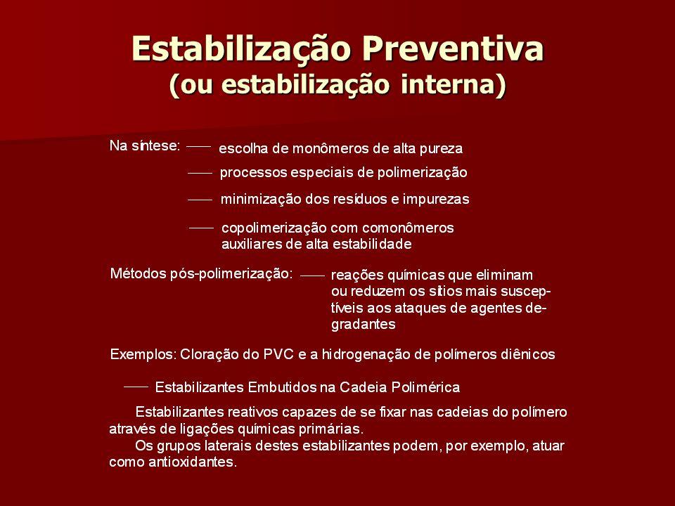 Estabilização Preventiva (ou estabilização interna)