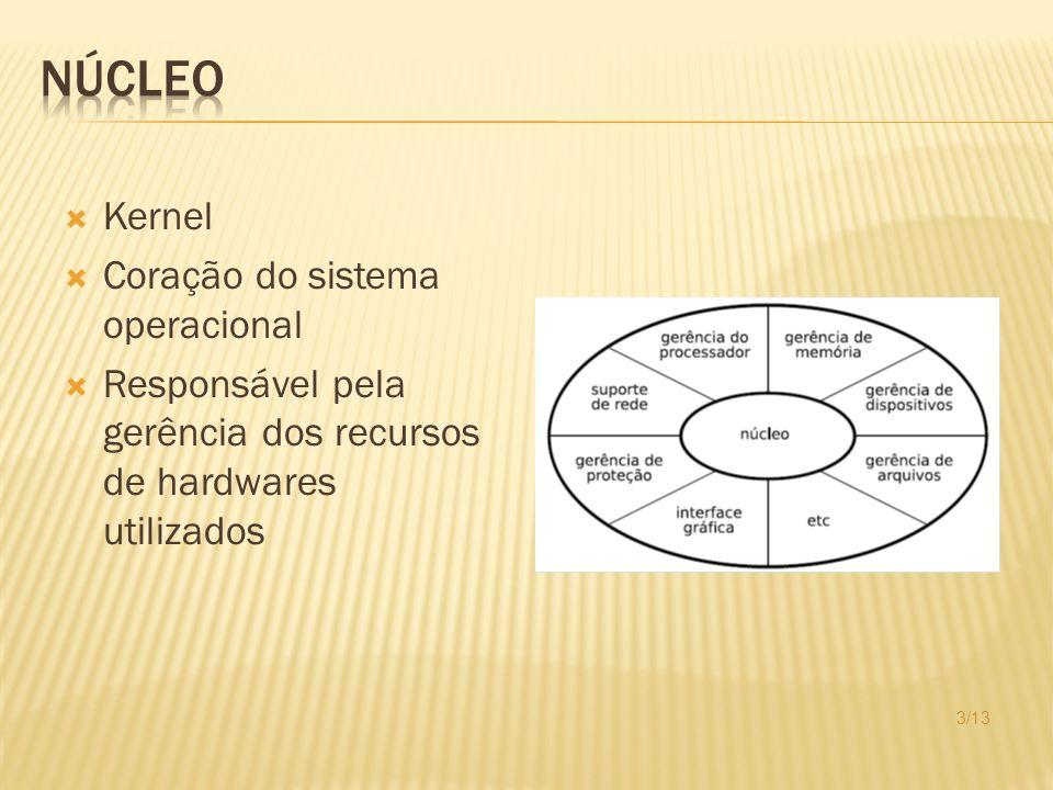 Núcleo Kernel Coração do sistema operacional