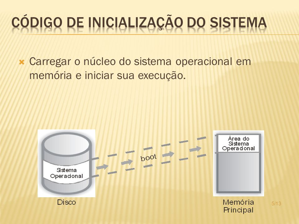 Código de Inicialização do Sistema