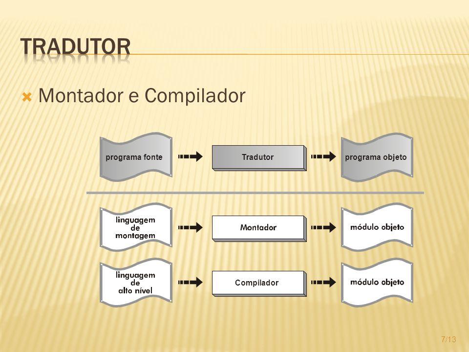 Tradutor Montador e Compilador programa fonte Tradutor programa objeto