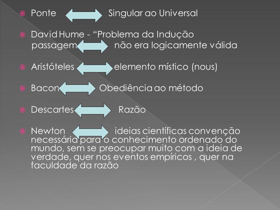 Ponte Singular ao Universal