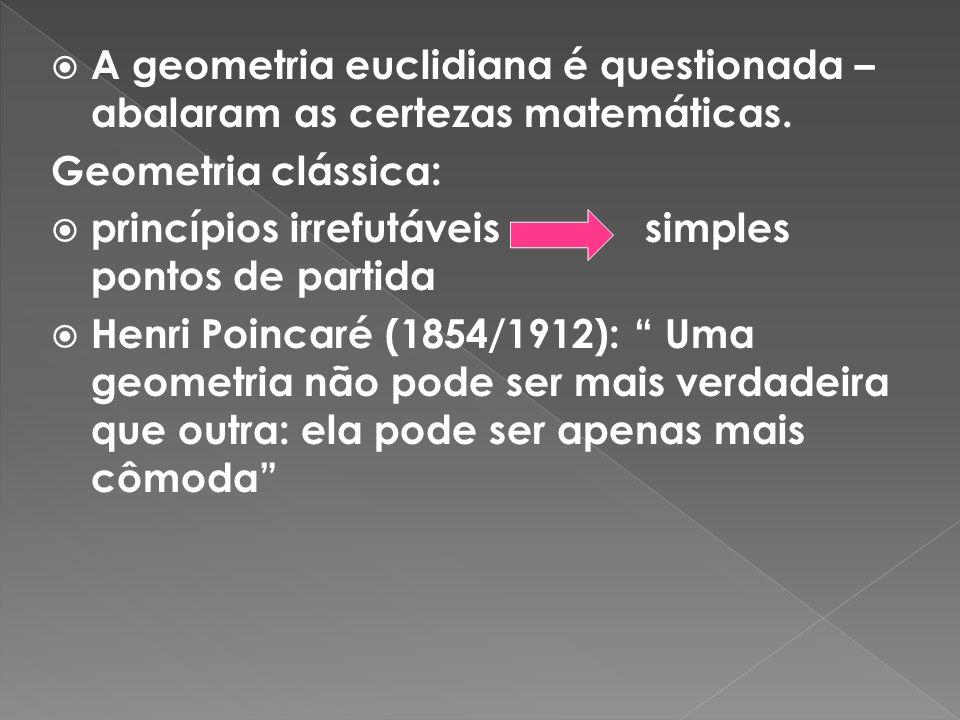 A geometria euclidiana é questionada – abalaram as certezas matemáticas.