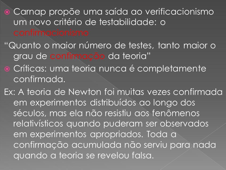 Carnap propõe uma saída ao verificacionismo um novo critério de testabilidade: o confirmacionismo