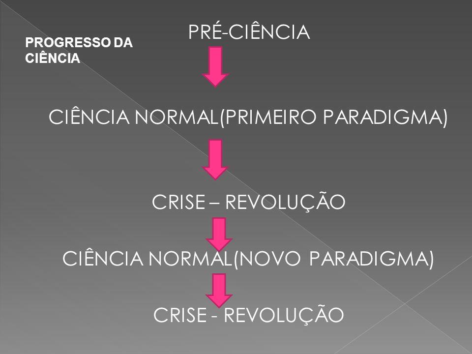 PRÉ-CIÊNCIA CIÊNCIA NORMAL(PRIMEIRO PARADIGMA) CRISE – REVOLUÇÃO CIÊNCIA NORMAL(NOVO PARADIGMA) CRISE - REVOLUÇÃO