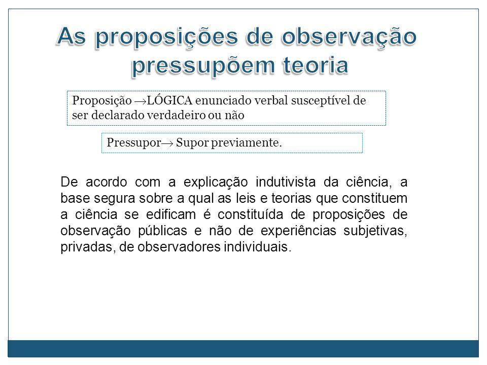 As proposições de observação