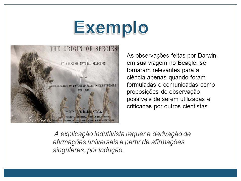 Exemplo As observações feitas por Darwin, em sua viagem no Beagle, se.