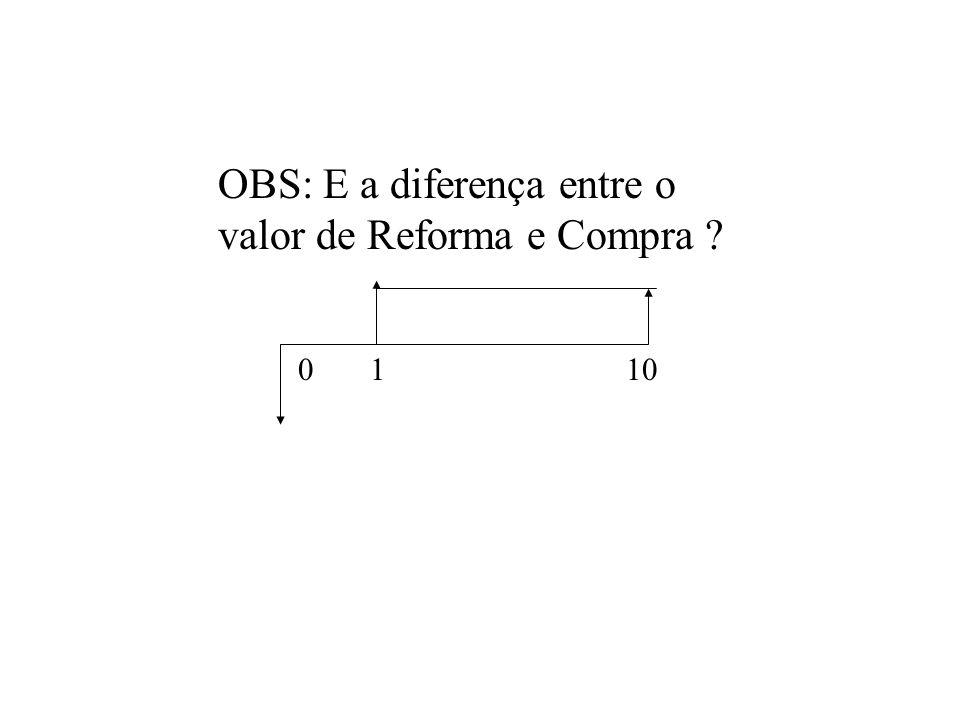 OBS: E a diferença entre o valor de Reforma e Compra
