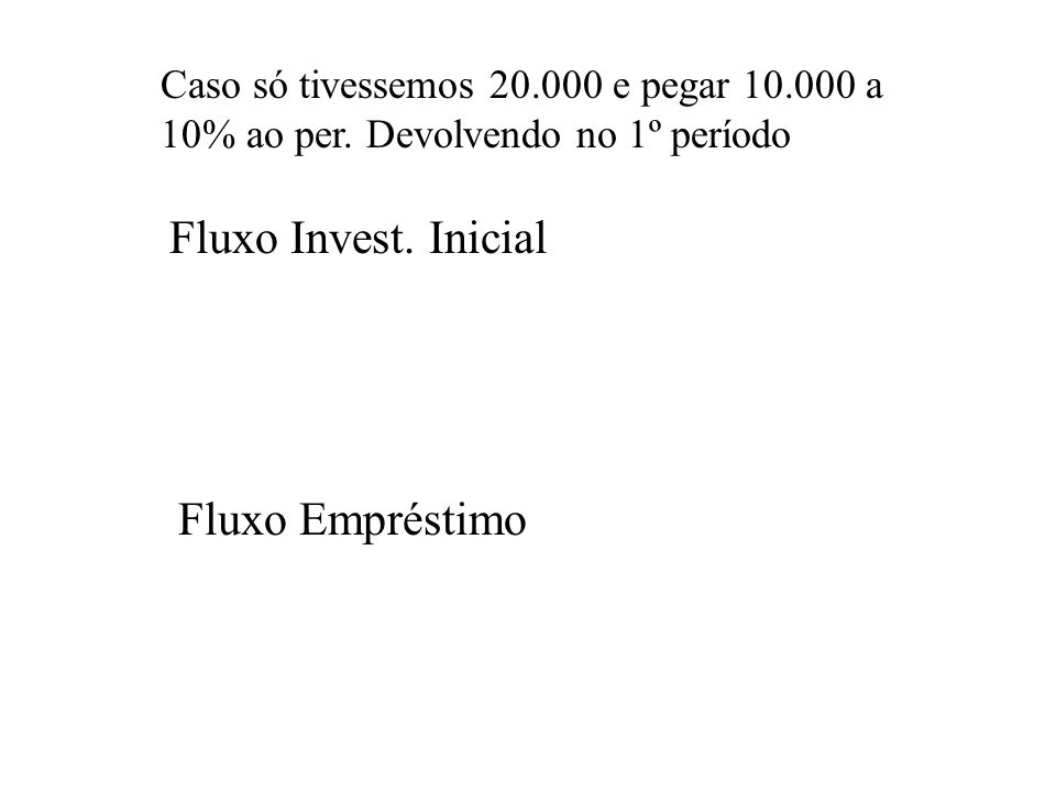 Fluxo Invest. Inicial Fluxo Empréstimo