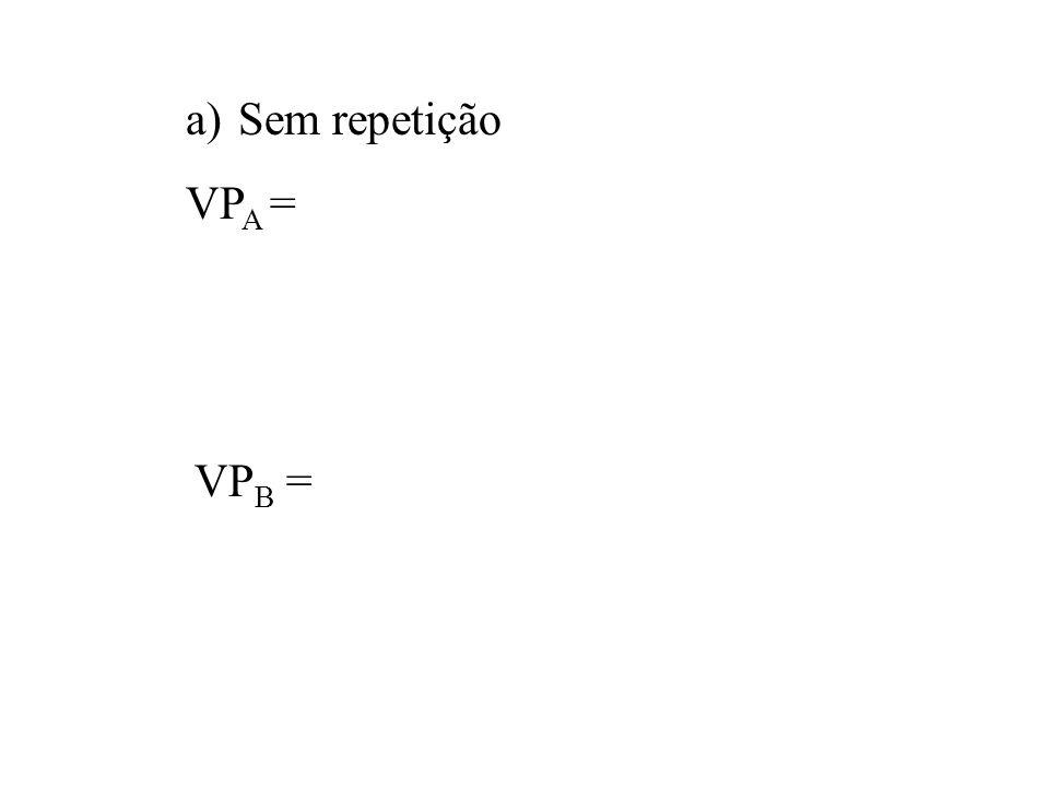 Sem repetição VPA = VPB =
