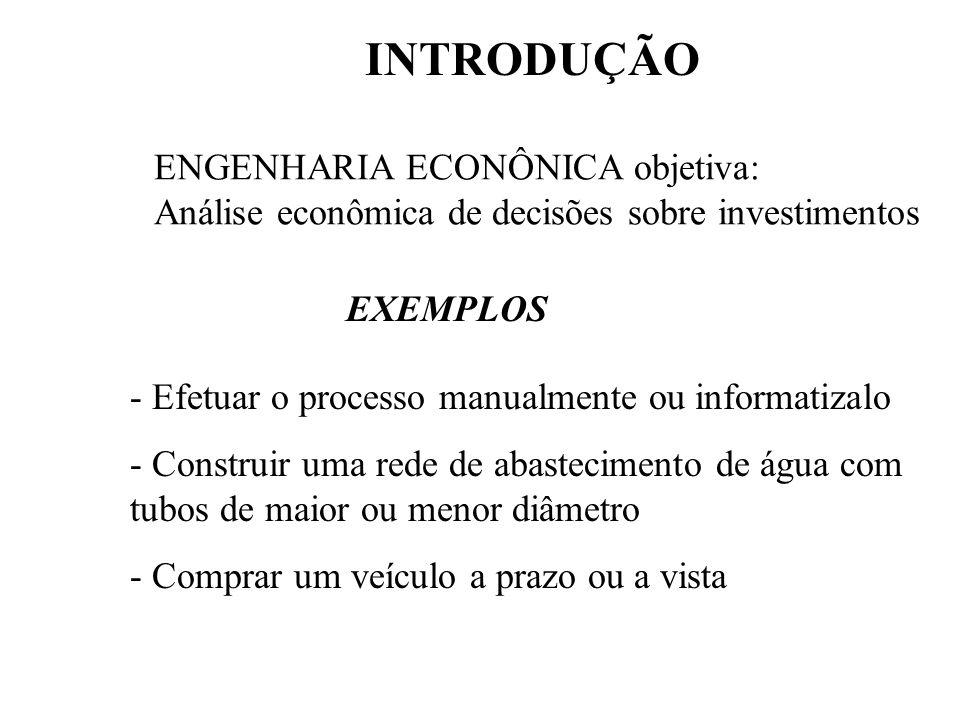INTRODUÇÃO ENGENHARIA ECONÔNICA objetiva: