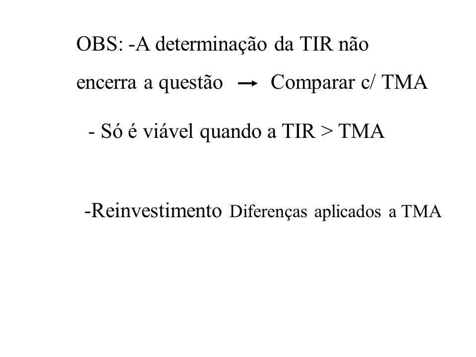 OBS: -A determinação da TIR não