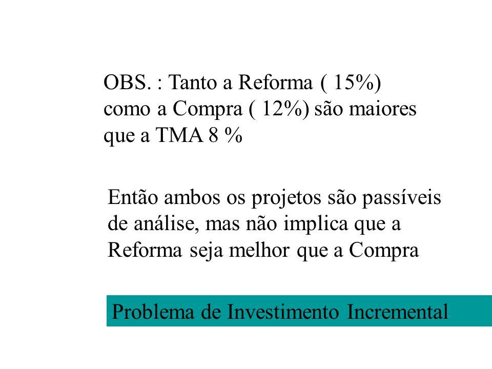 OBS. : Tanto a Reforma ( 15%) como a Compra ( 12%) são maiores que a TMA 8 %