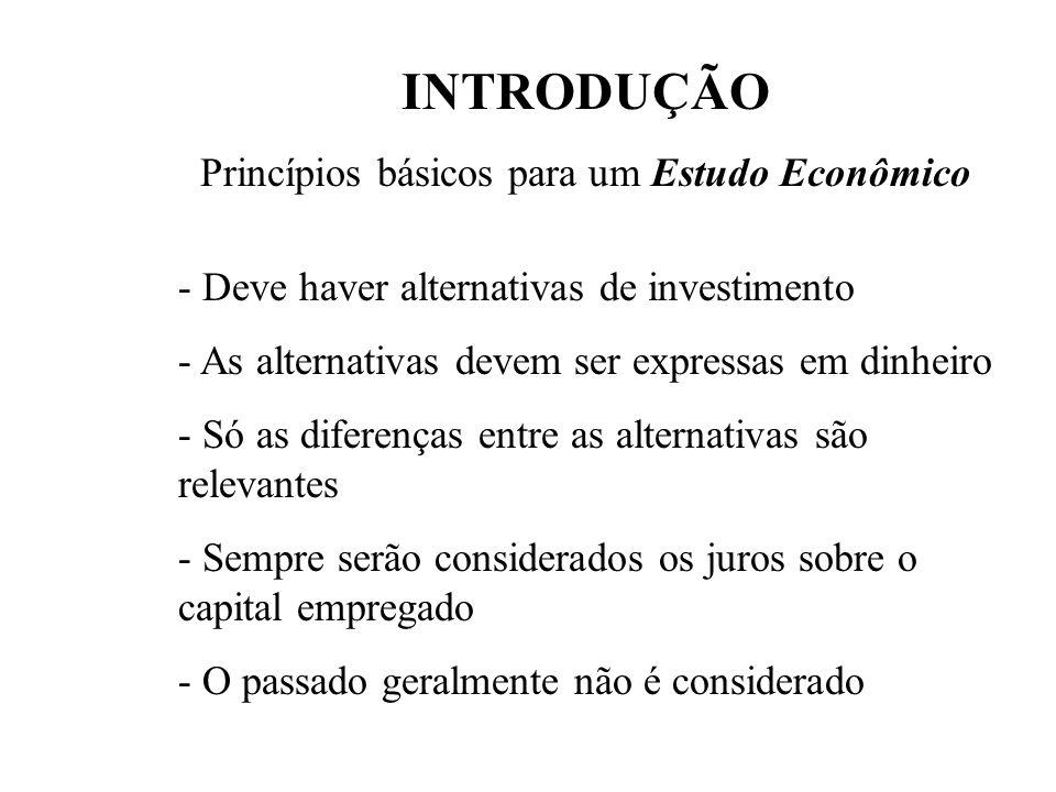 Princípios básicos para um Estudo Econômico